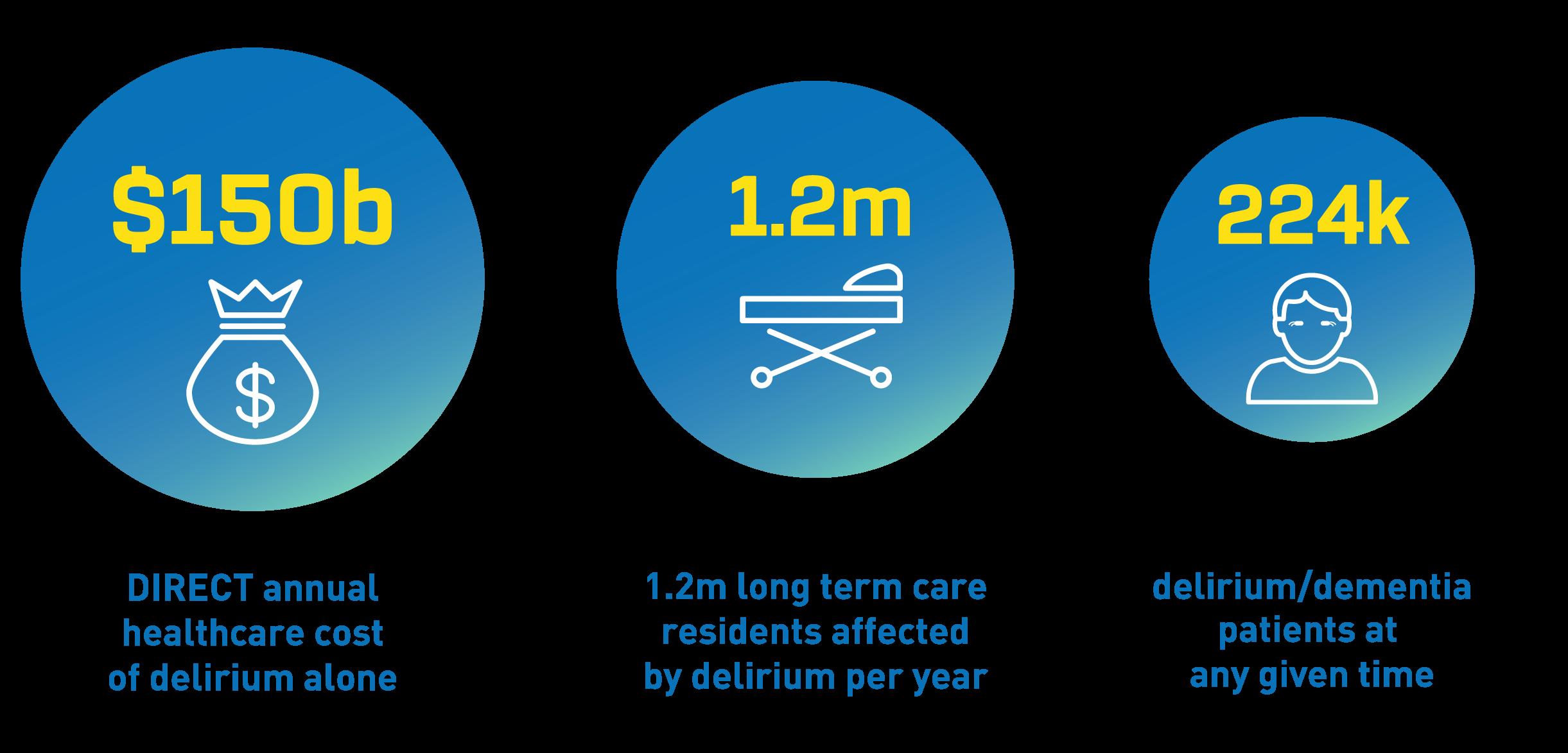Hospital Bed Cost Per Day Australia